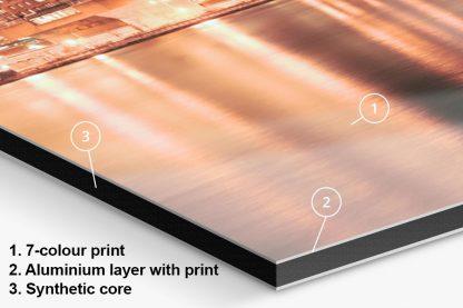 Aluminium technical detail